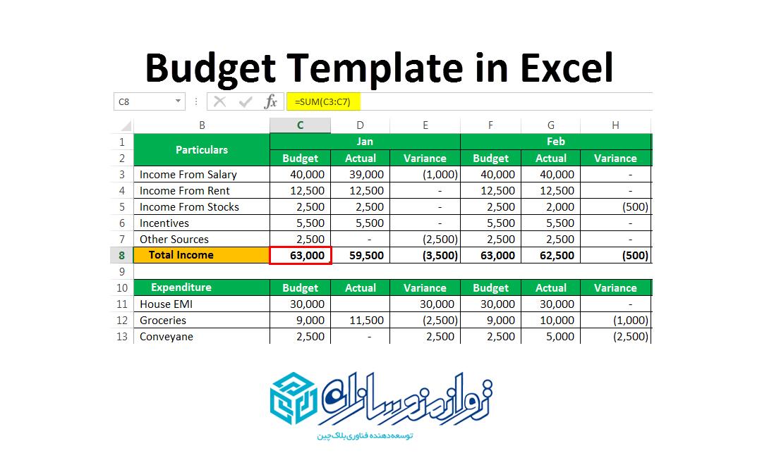 قالب مخصوص بودجه در اکسل