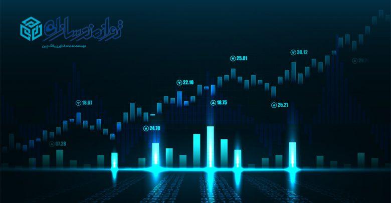 تحلیل نمودار سهام