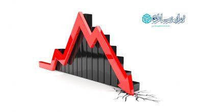 ضرر در بازار ارزهای دیجیتال